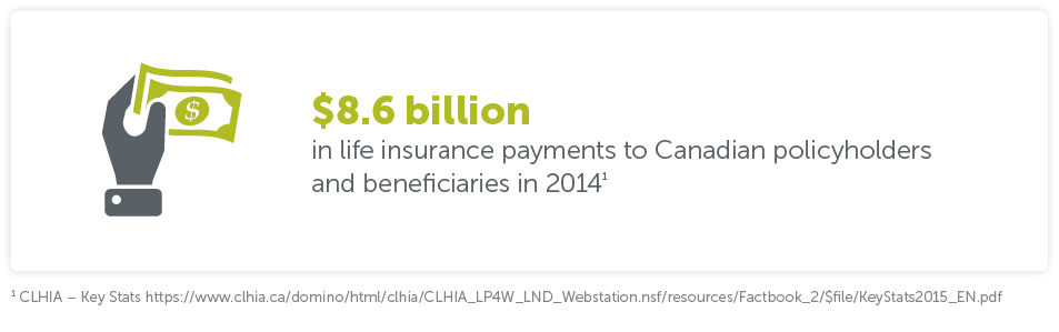Insurance Payouts